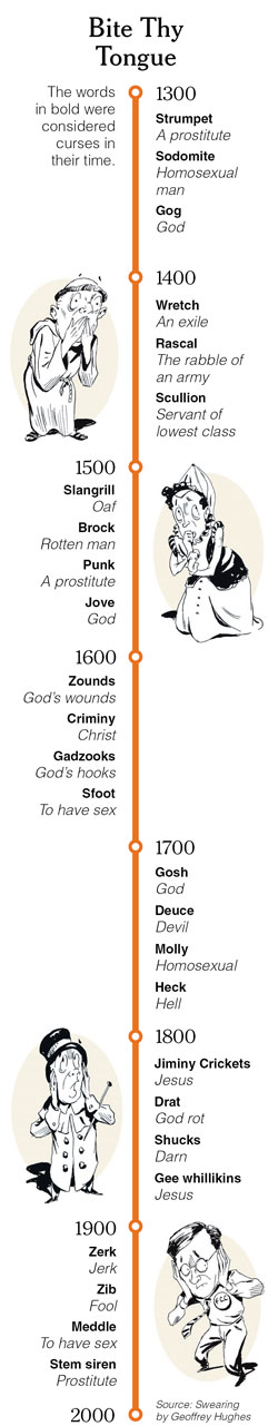 Graphic: Timeline showing swear words from 1300 through 1900.
