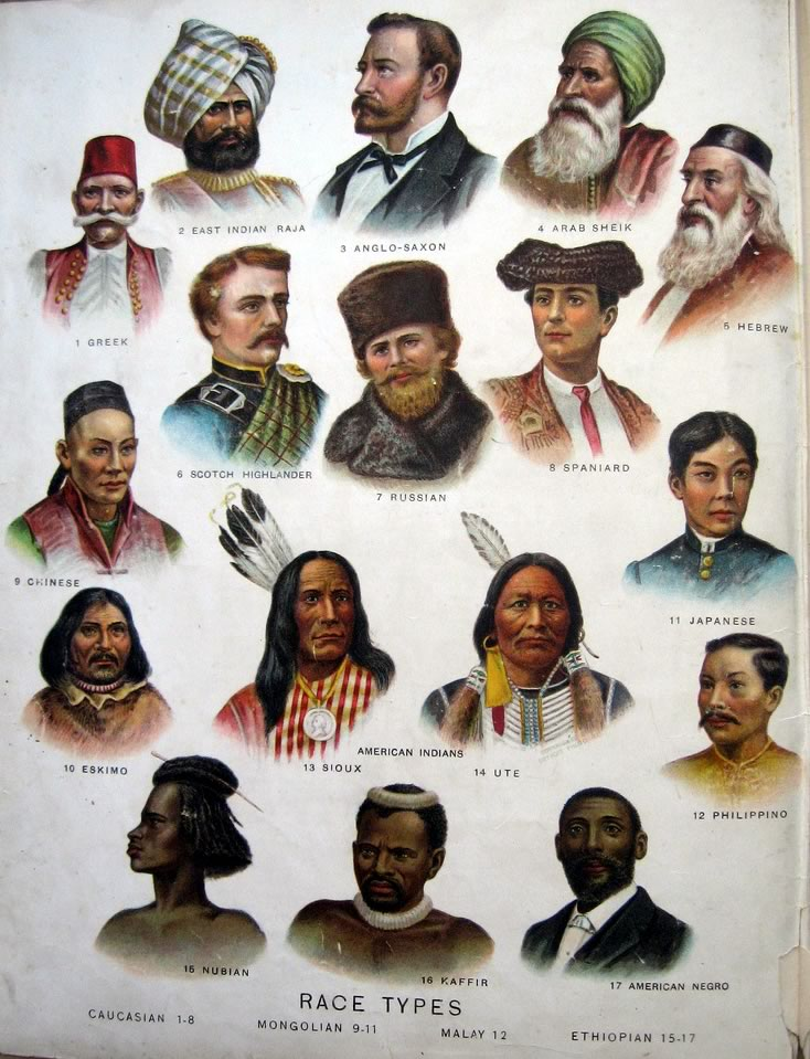 "Races"" and Their Faces, 1906Style"